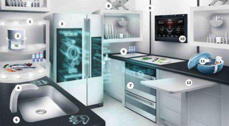 Футуристическая кухня будущего, IKEA 2040 года