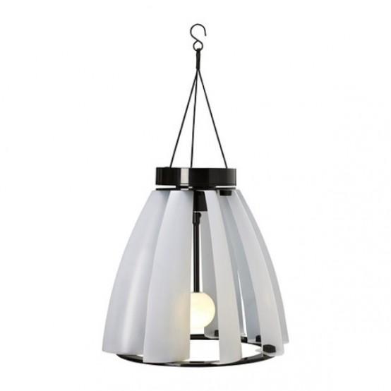 светодиодные лампы от IKEA