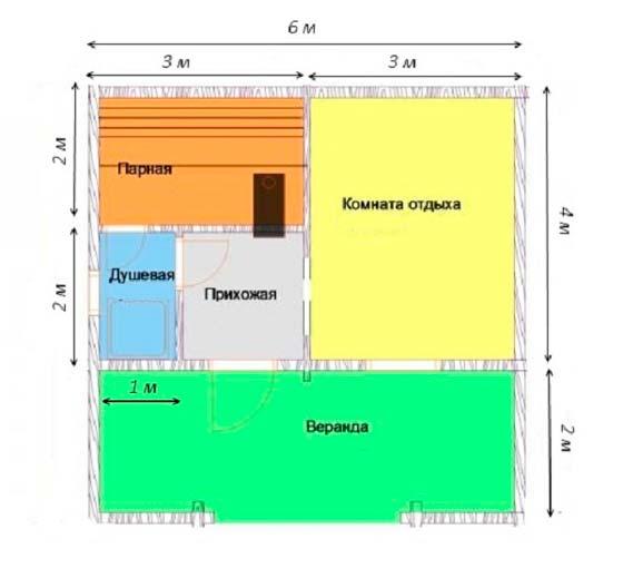 Планировка бани 6х4 с террасой
