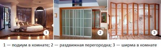 Варианты зонирование комнаты с помощью перегородки