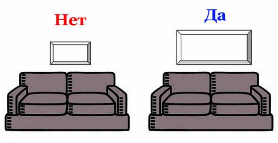 Как правильно повесить картину над диваном