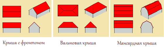 Варианты двускатных крыш